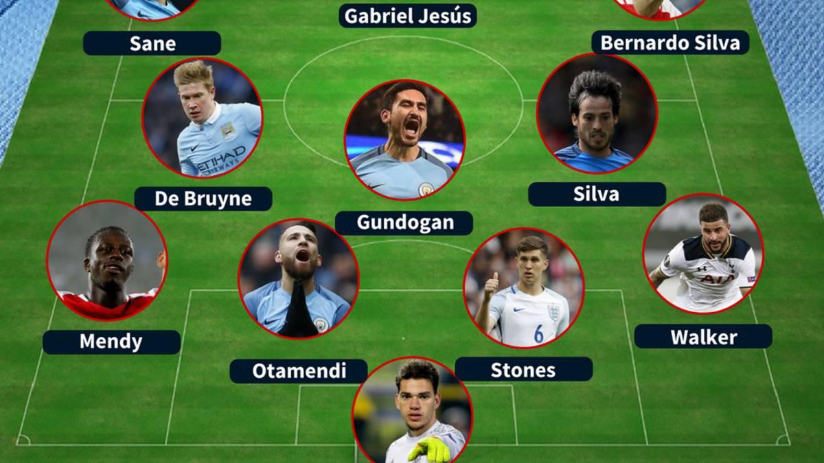 El millonario once de Guardiola para asaltar la Premier League