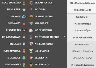 Kick-off times announced for LaLiga Gameweek 2
