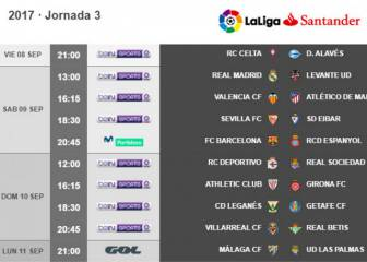 Times and dates for LaLiga gameweek 3