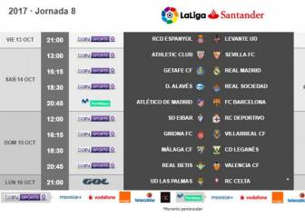 LaLiga confirm kick-off times for match-day 8