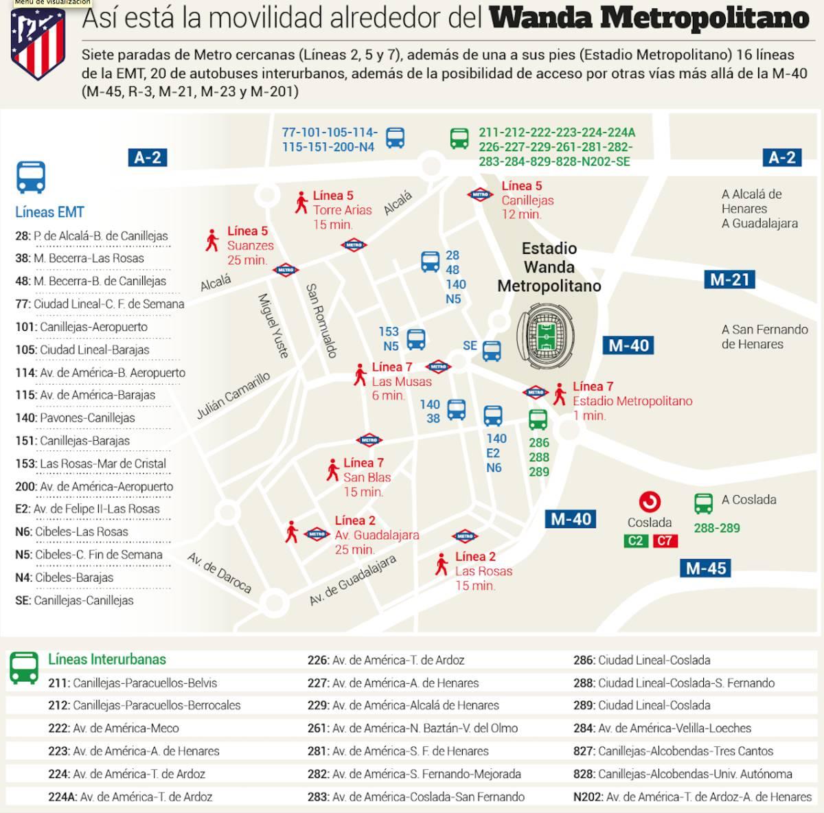Cómo llegar en metro o autobús al Wanda Metropolitano - AS.com