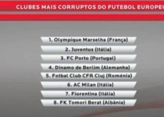 Benfica face legal action for publishing list of most corrupt clubs in Europe