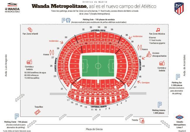 Los planos del wanda un estadio para consolidar al atleti for Puertas wanda metropolitano