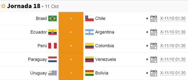 Mundial 2018 | Calendario Sudamérica | Jornada 18