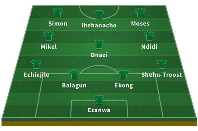 Probable Nigeria XI for the 2018 World Cup