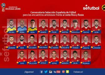 Alberto Moreno and Luis Alberto handed Spain call-ups