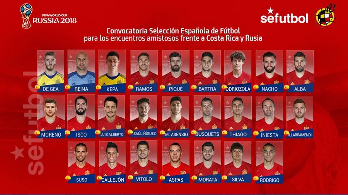 Alberto Moreno y Luis Alberto, novedades para el Mundial