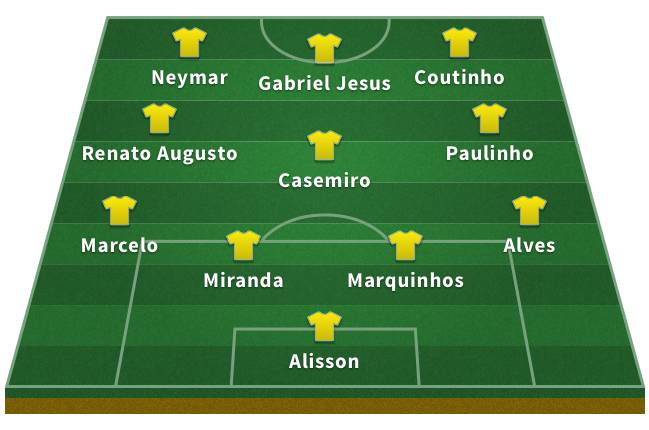Probable Brazil XI for the 2018 World Cup