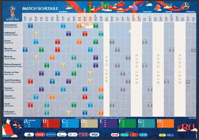 El Calendario De La Fase De Grupos