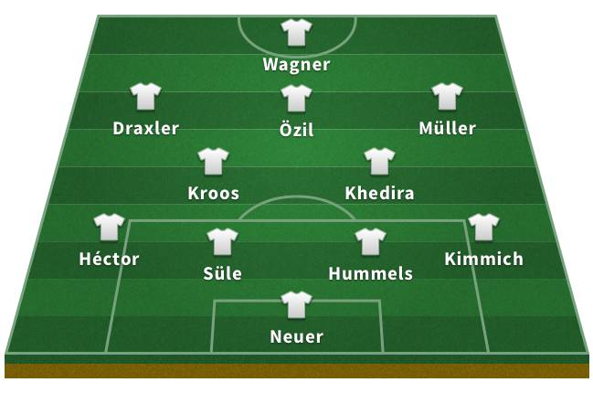 Probable Germany XI for the 2018 World Cup