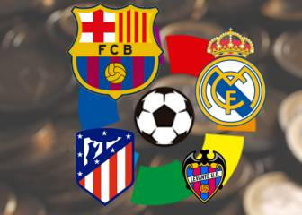 Real Madrid and Barça in top 3 salary spenders in football