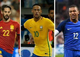 The candidates to break the Ronaldo and Messi dominance