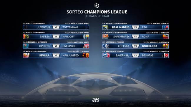 Champions League: definidas las llaves de octavos de final ...