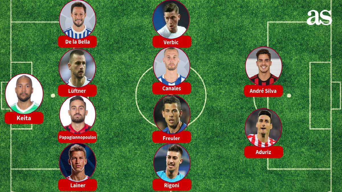 Aduriz, De la Bella y Canales en el once ideal de la Europa League