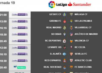 Dates and times for Gameweek 19 of LaLiga Santander 2017/18