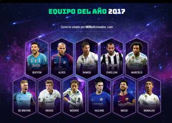 Five Real Madrid players in UEFA '2017 team of the year'