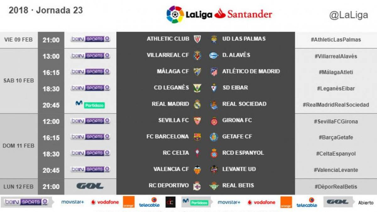 LaLiga confirm kick-off times for match-day 23