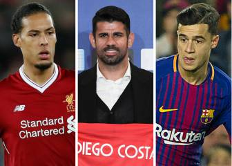 Barça, biggest winter spenders followed by Liverpool and City