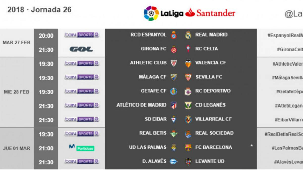 Dates and kick-off times for Week 26 of LaLiga