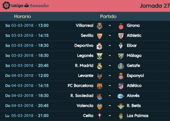 Dates and kick-off times for week 27 of LaLiga