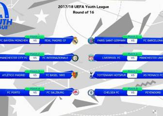 Bayern-Real Madrid, PSG-Barça y Atlético-Basilea en octavos de final de la Youth League