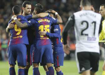 Barça: the recent dominant force in Spanish football