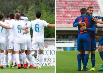 Real Madrid Castilla and Barça B on suspected fixed match list