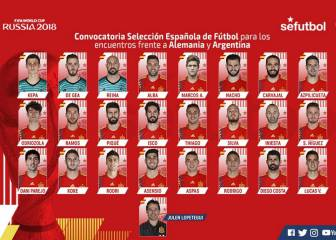 Chelsea's Alonso in and Morata out as Spain announce squad