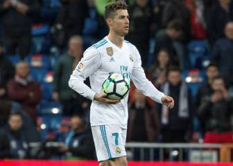 Cristiano: more 2018 league goals than United, BVB and Chelsea