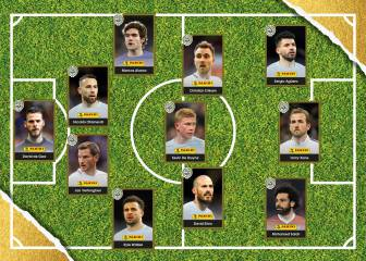 City dominate as three Spaniards make PFA Team of the Year