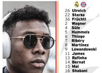 Alaba returns to Robben-less Bayern squad for Real second leg