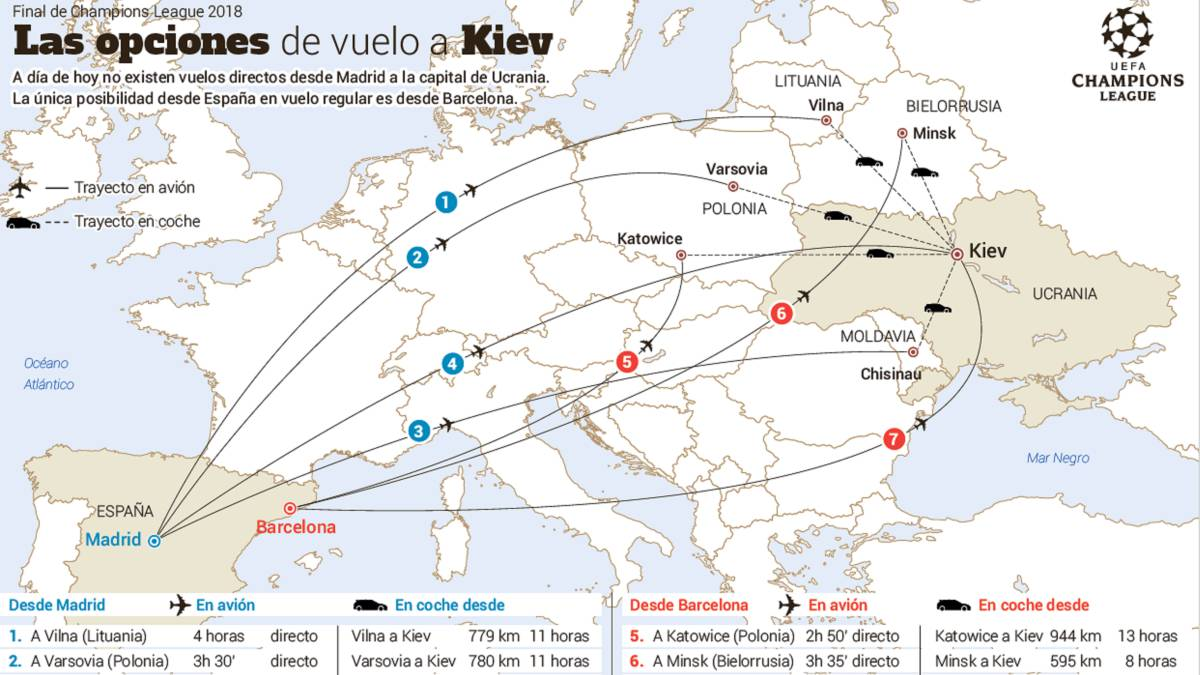 Getting to Kiev: 36 hours on the road or 13 hours by plane from Madrid
