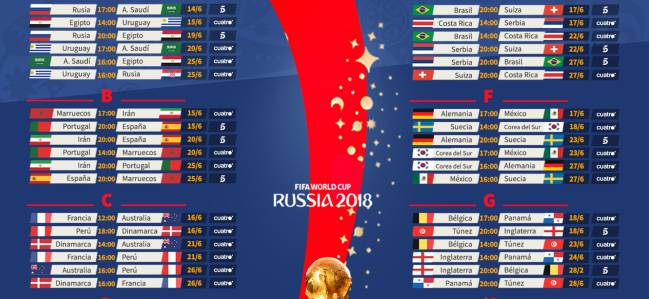 Calendario Mundial Futbol.Asi Se Veran Todos Los Partidos Del Mundial De Rusia En Mediaset
