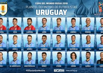 Uruguay announce 2018 World Cup 23-man squad for Russia