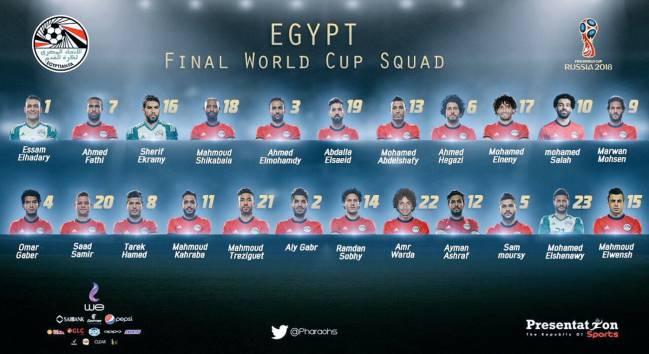 Lista de Egipto para el Mundial.