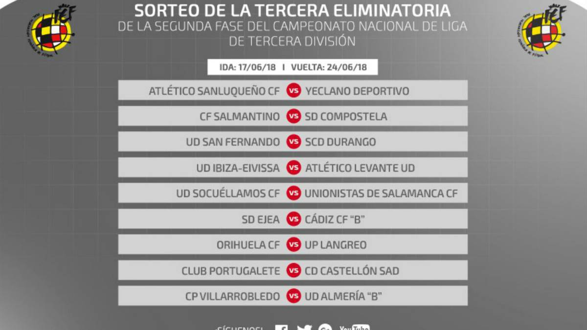 Playoff de ascenso a Segunda B.