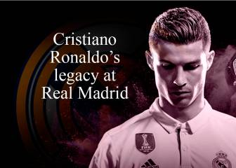 Cristiano Ronaldo's legacy at Real Madrid