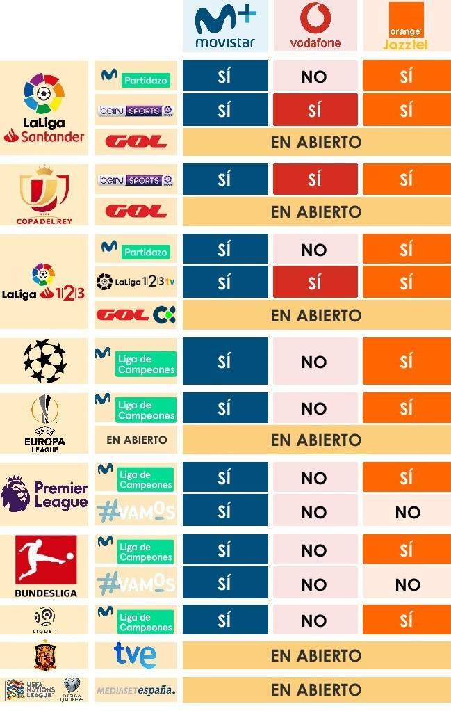 REAL MADRID - Página 14 1533877255_800871_1533879450_sumario_normal