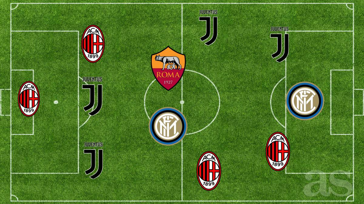 The best eleven of the signings of Italy.