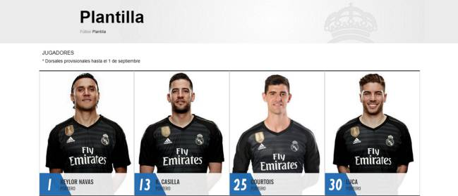 premium selection 0c1fa 5a70b Real Madrid | Real Madrid: Courtois handed number 25 shirt ...