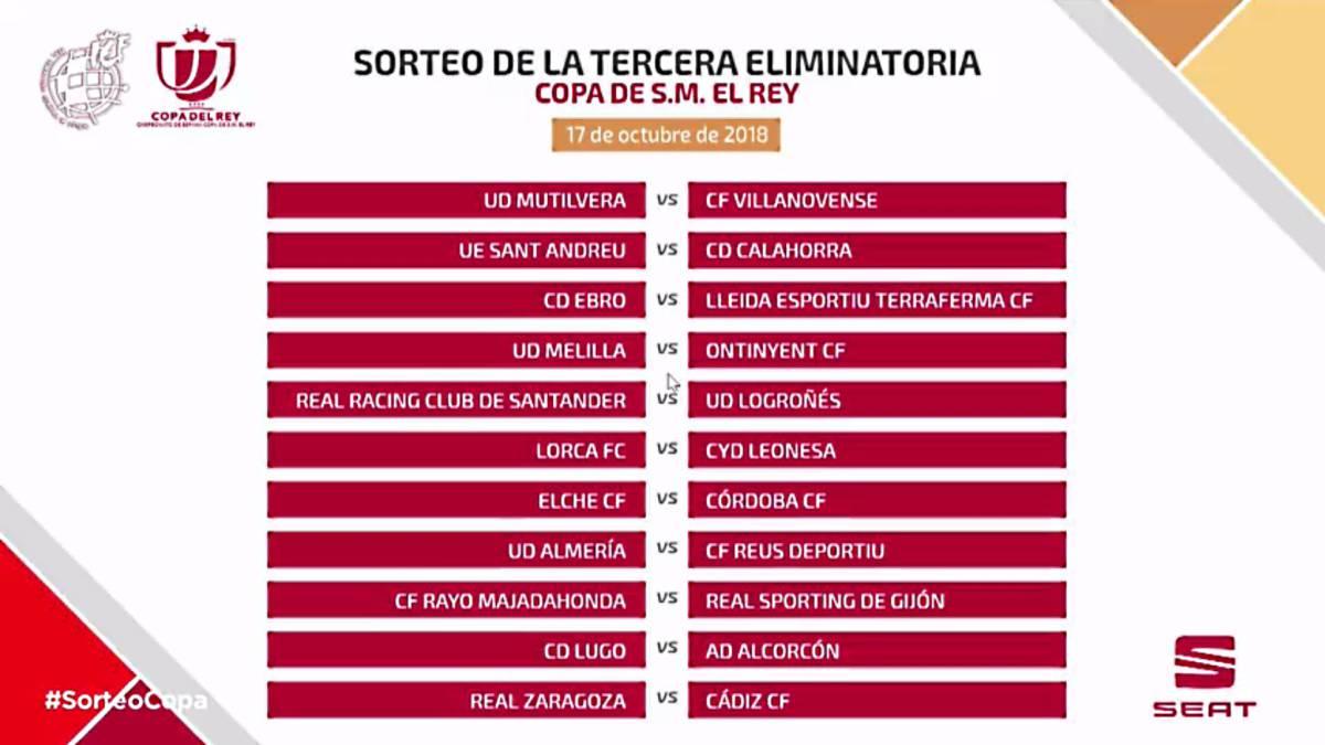 Cuartos Copa Del Rey 2019 - traslochitorino