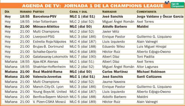 Champion Liga Calendario.Como Ver La Champions En Tv Esta Temporada 2018 2019 As Com