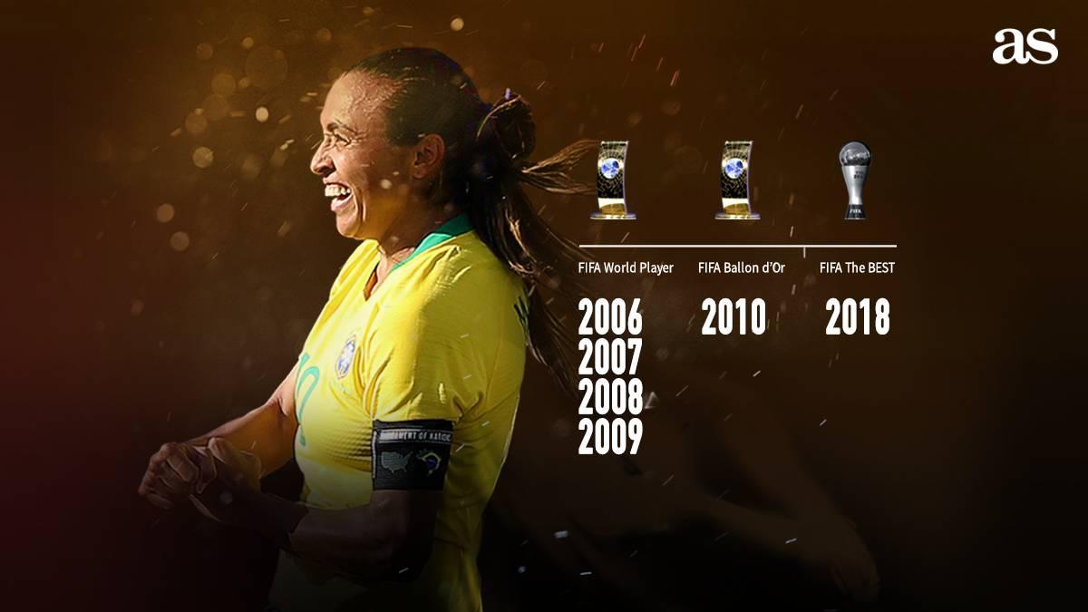 La jugadora brasileña del Orlando Pride, Marta, ganadora del último The Best.