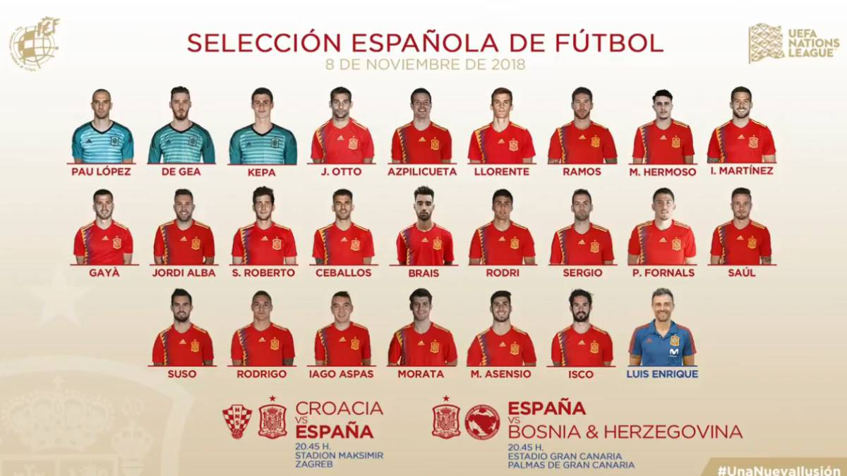 Jordi Alba recalled by Spain; Brais, Hermoso and Fornals make the list