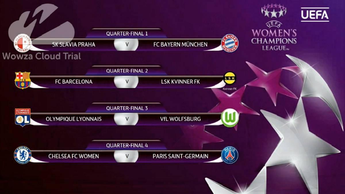 Resumen sorteo Women´s Champions League: cuartos - AS.com