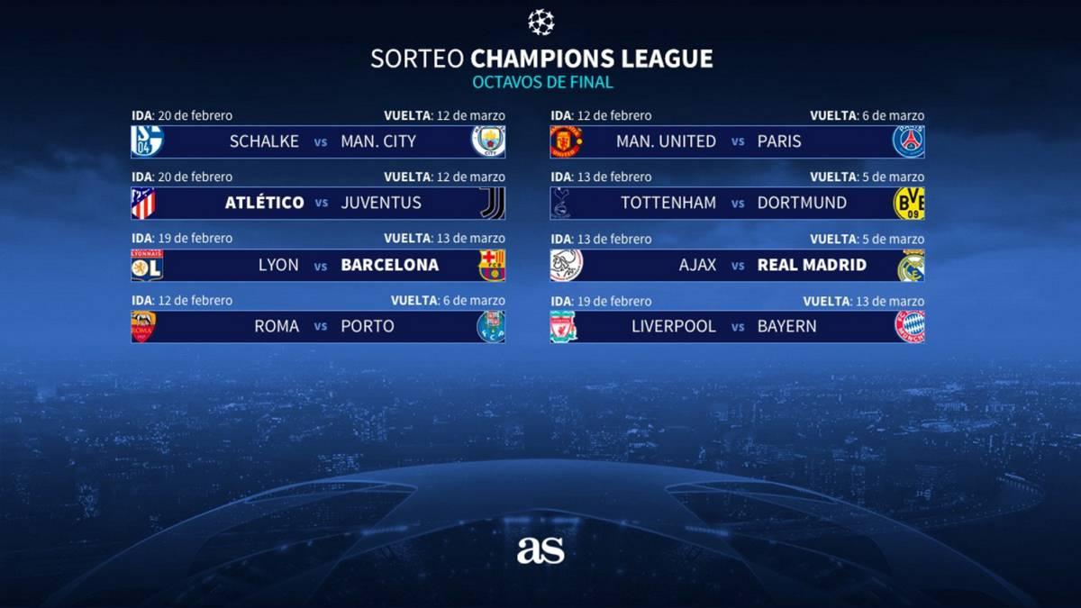 Sorteo Cuartos De Final Champions 2019 Photo: Sorteo Champions: Ajax-Real Madrid, Atlético-Juve Y Lyon