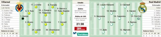 1546456157_831503_1546480411_sumario_normal Las posibles alineaciones del Villarreal - Real Madrid según la prensa - Comunio-Biwenger
