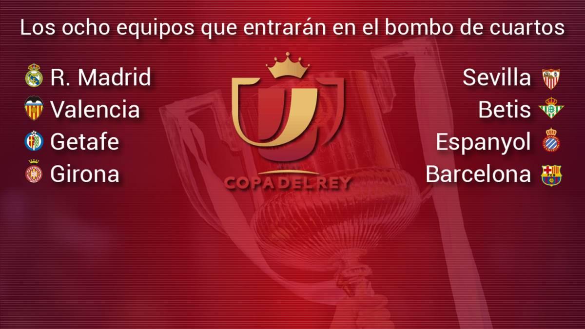 Así es el sorteo de Copa del Rey: equipos clasificados para cuartos ...