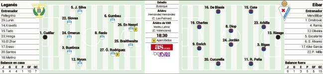 1548473882_286931_1548474046_sumario_normal Las posibles alineaciones de Leganés y Eibar según la prensa - Comunio-Biwenger