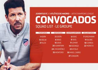 Simeone without Costa, Thomas, Lucas and Filipe Luis for Juve trip